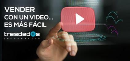 Tresdedos oferta vídeos corporativos
