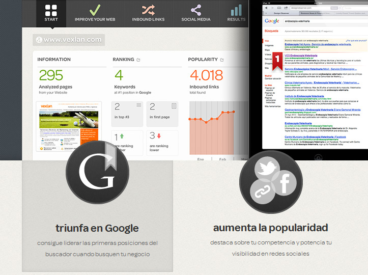 Herramienta de marketing online
