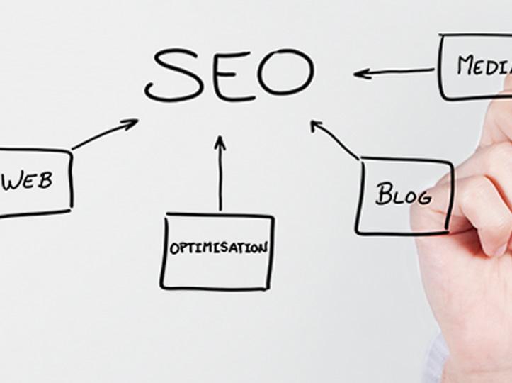 Consultoría en Marketing online<br>