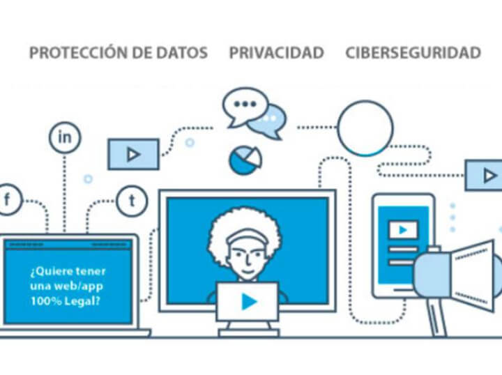 think- adaptacion a la RGPD