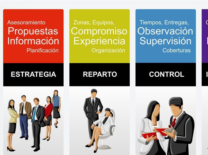 Publicidad directa para tu empresa