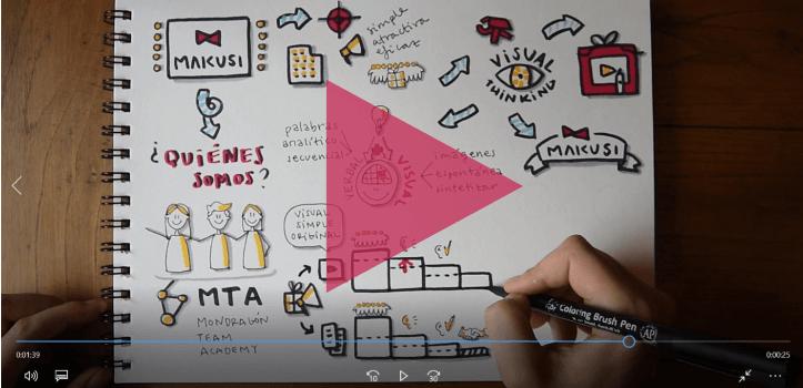 Vídeo visual con Visual Thinking