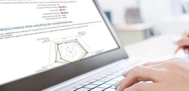Software para la evaluación del desempeño