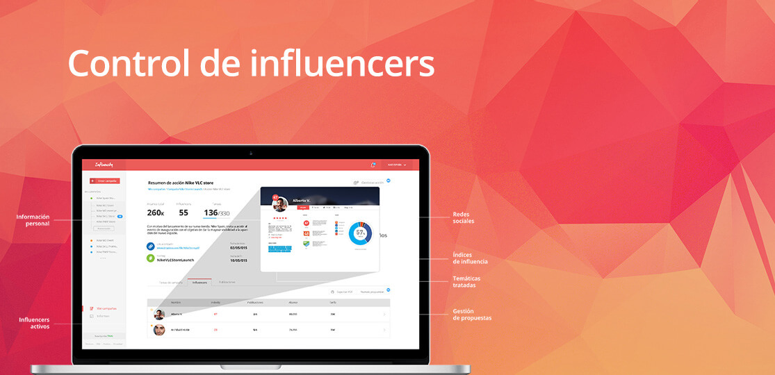Aumenta la reputación de tu negocio mediante influencers