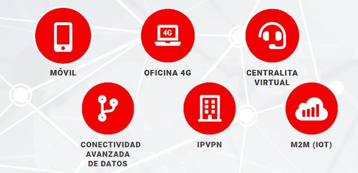 Telefonía e Internet con Vodafone