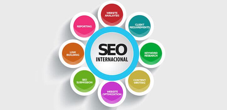 ¿Quieres internacionalizar tu negocio y optimizar tu web para ello?