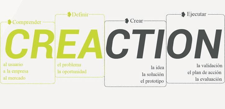 Innova tus productos o procesos