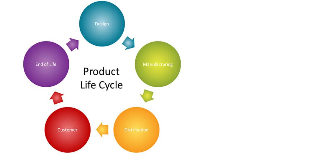 ¿Dispones de un negocio y quieres reducir costes de producción?