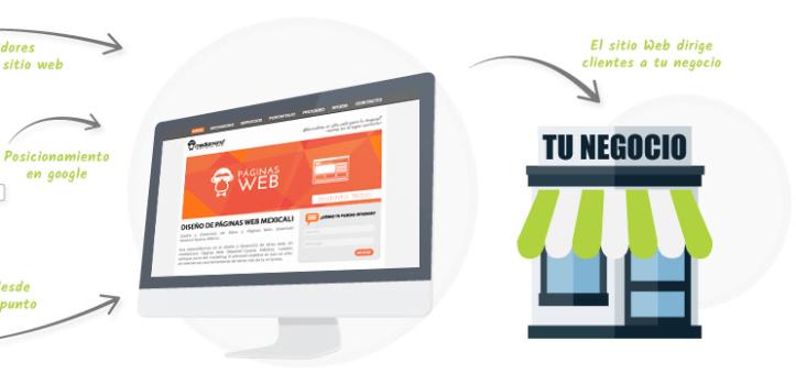 Diseño de tu página web corporativa