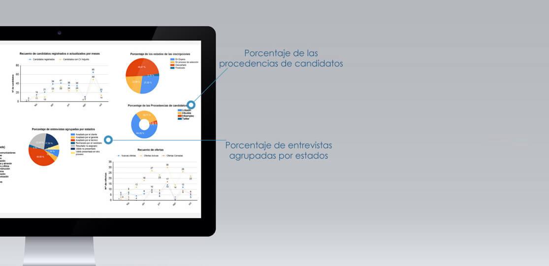 Software de reclutamiento inteligente y selección de personal