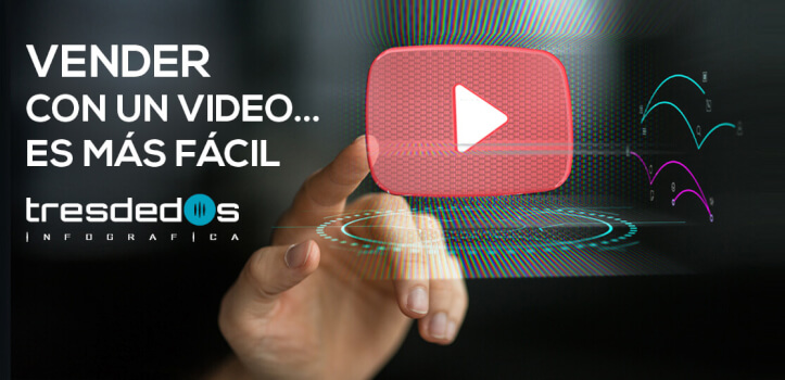 Impactantes videos corporativos con animaciones 2D y 3D