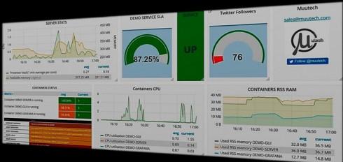 Soluciones de monitorización para la TI y tus procesos de fabricación